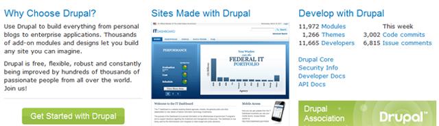 Drupal-best-cms